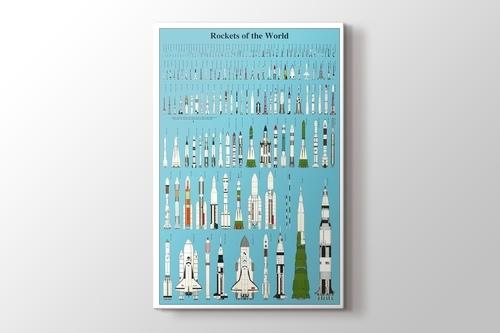 Rockets of the World görseli.