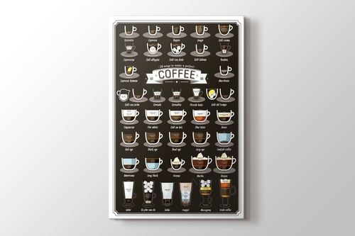 38 Ways to Make a Perfect Coffee görseli.
