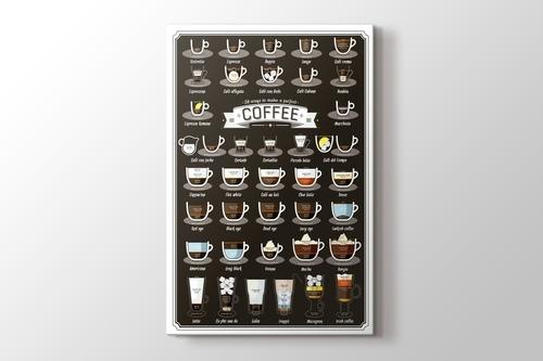 Mükemmel Kahve Yapmanın 38 Yolu görseli.
