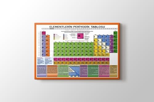 Elementlerin Periyodik Tablosu görseli.