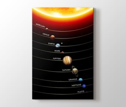 Güneş Sistemi Kanvas Tablo Burada Pluscanvas