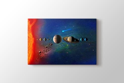 Solar System Planets Orbit görseli.
