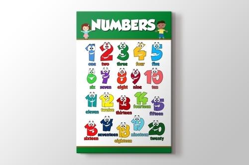 Numbers görseli.