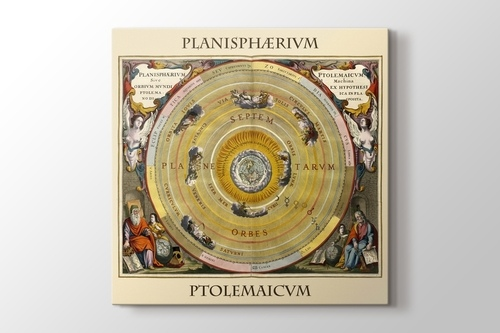The Planisphere of Ptolemy 1660 görseli.