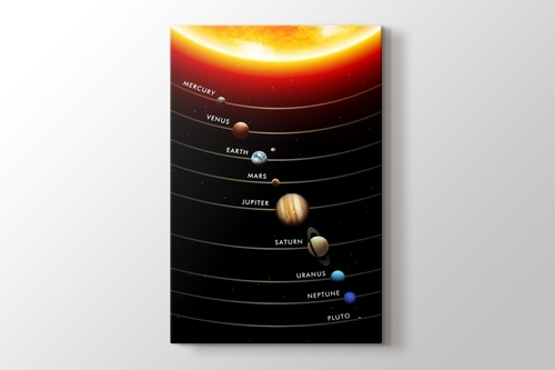 Güneş sistemi görseli.