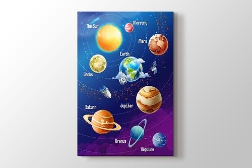 Solar system of planets görseli.